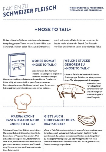 «Nose to Tail»