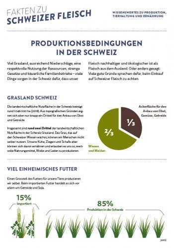 Produktionsbedingungen in der Schweiz