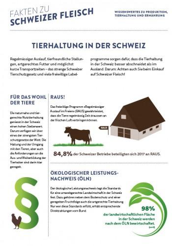Tierhaltung in der Schweiz