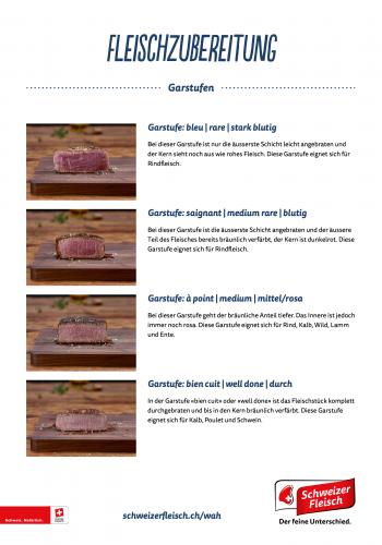 Fleischzubereitung - Garstufen
